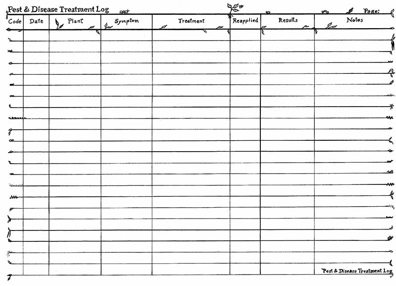 "A close up of an internal page of the book ""The Garden Journal, Planner and Log Book"" showing a pest and disease log, with black text on white background."