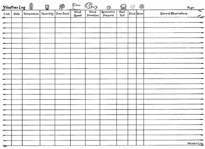 "A close up of an internal page of the book ""The Garden Journal, Planner and Log Book"" showing a grid to record weather information, with black text on a white background."